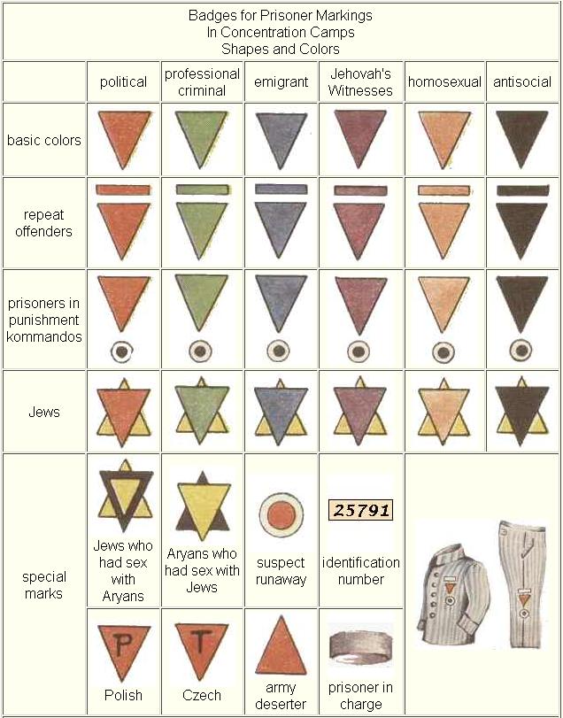 nazi-triangles-1