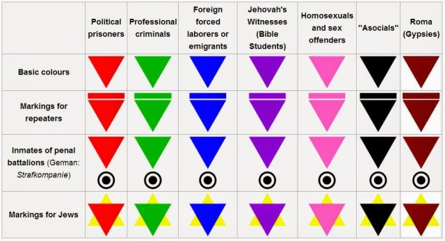 nazi-triangles-3
