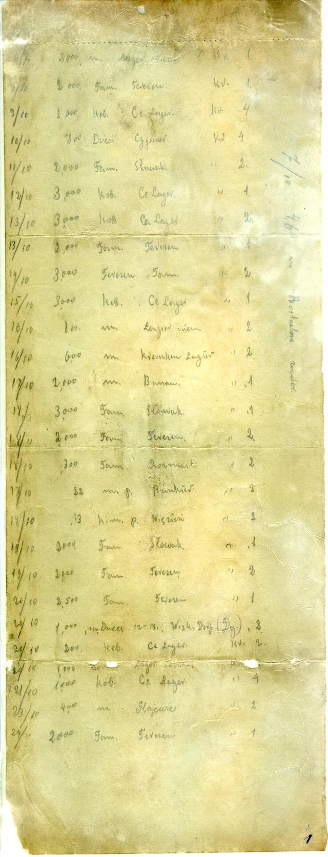 sonderkommando-list-1944